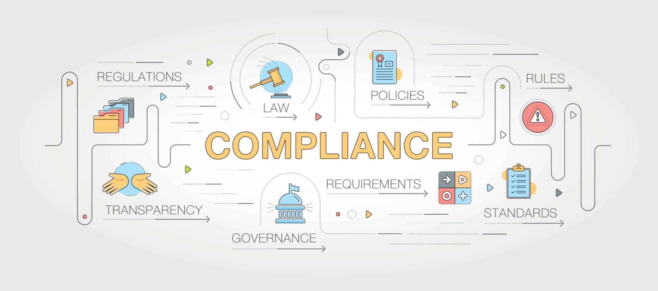 Healthcare Compliance Design
